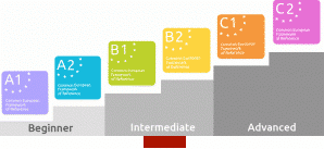 English Course B1+ - Language Corner Amsterdam