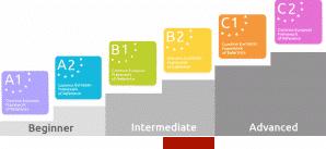 Spanish, Dutch and English courses Amsterdam
